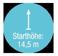Starthoehe 14,5 m